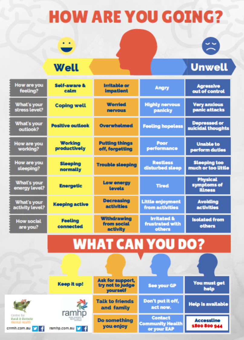 Workplace mental health poster