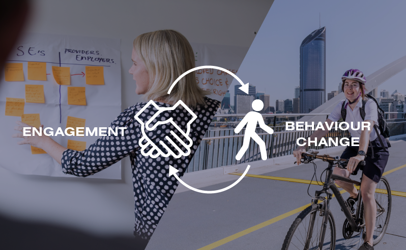 Graphic showing behaviour change and engagement getting together. In the background it has a photo of a workshop and a bike rider.