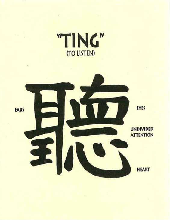 Chinese symbol of Listen