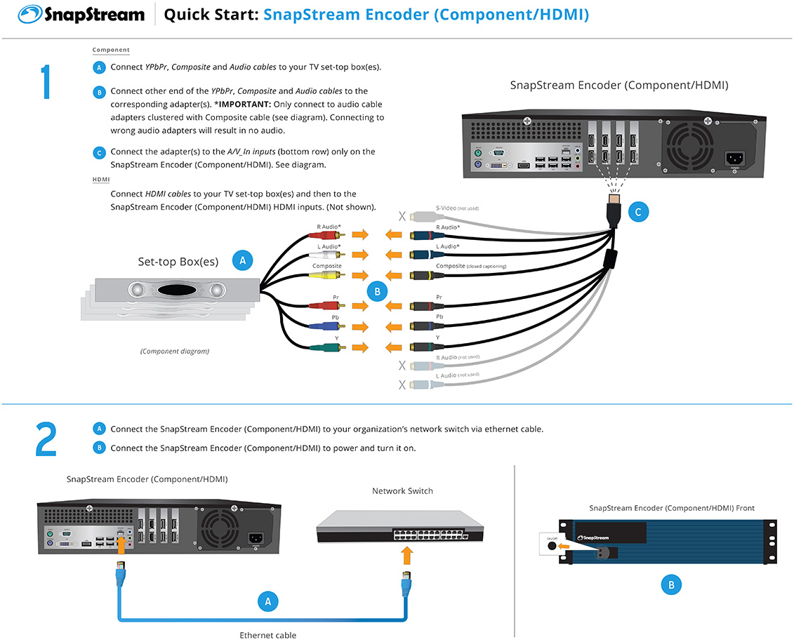 SnapStream Encoder (Component/HDMI) Quick Start