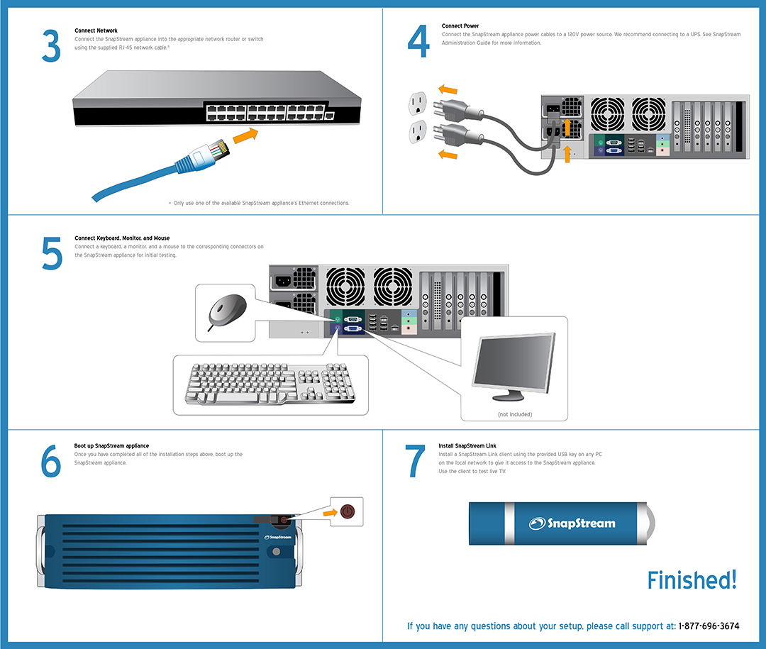 Custom QAM from Digital Cable or Satellite Start Page 2