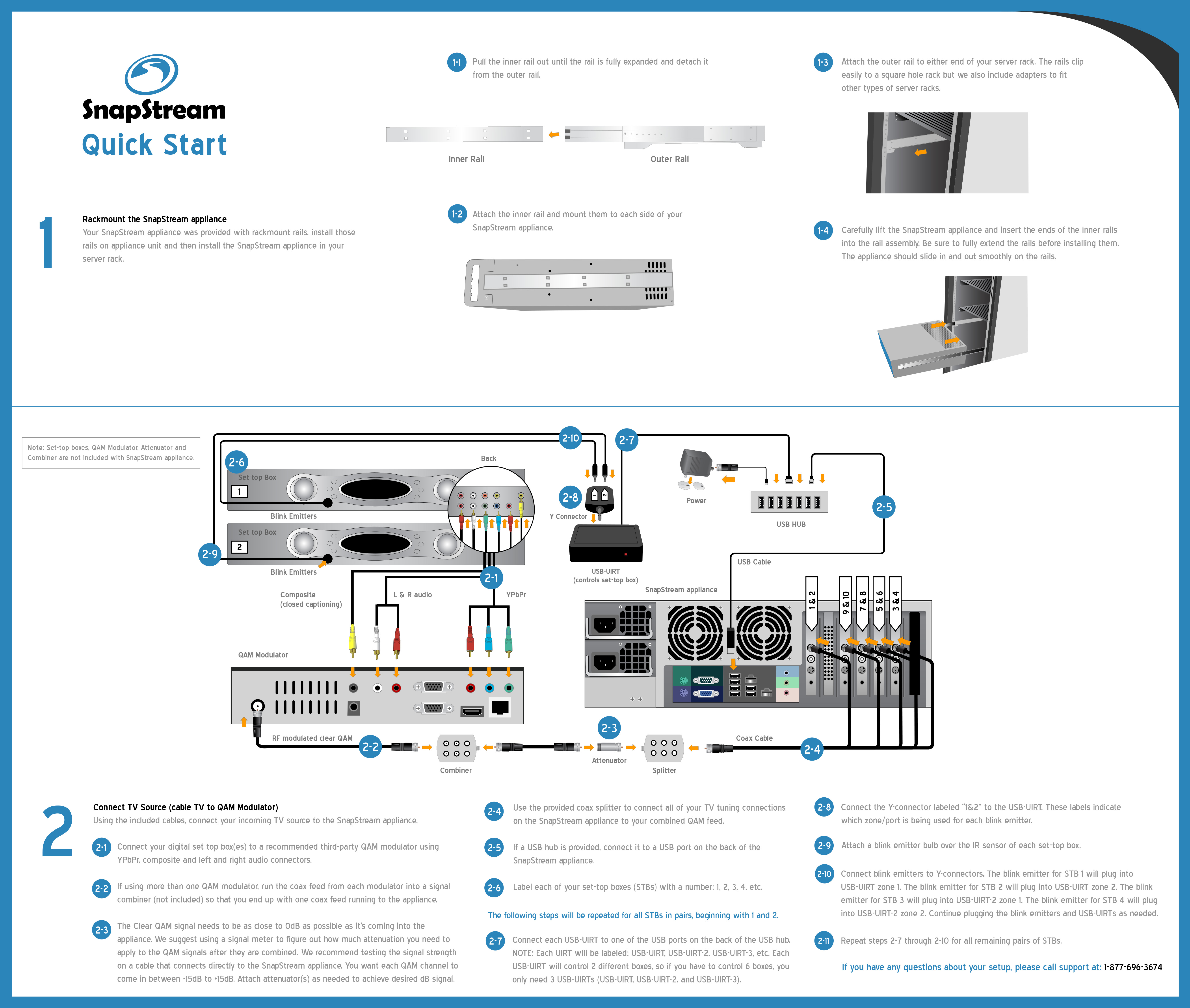 Custom QAM from Digital Cable or Satellite Start Page 1