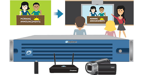 SnapStream Edu: Morning Announcements to the Classroom