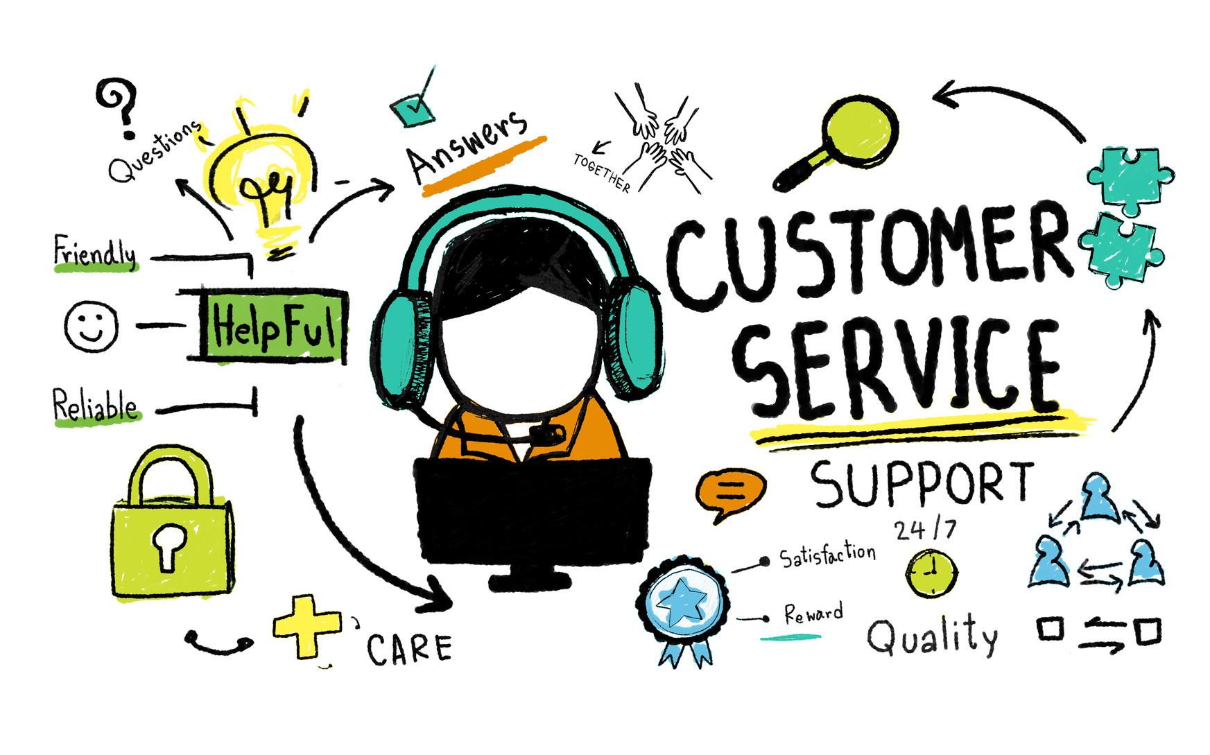 3 Call Center Customer Service Tips You Might Be Overlooking