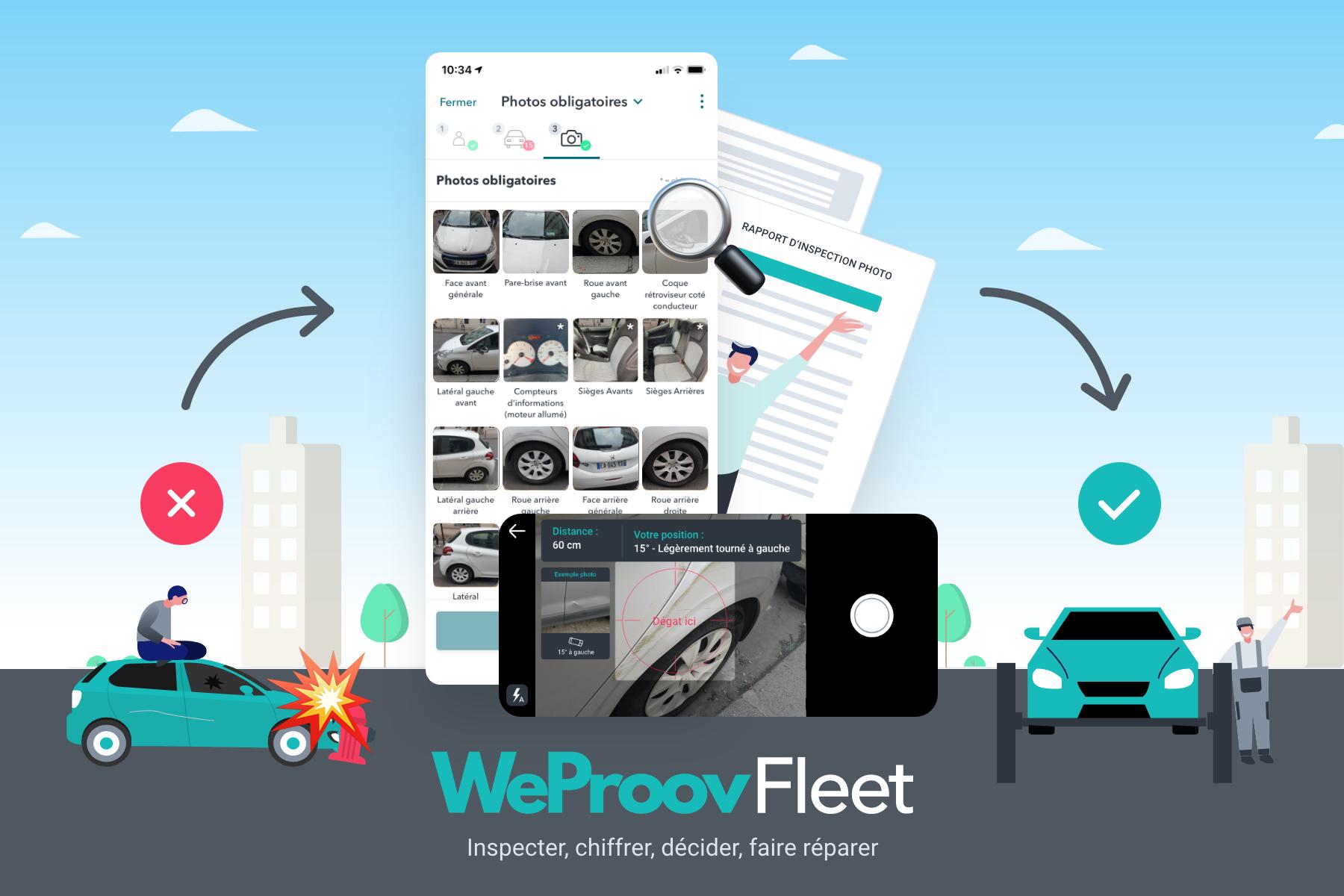 WeProov Fleet - Fonctionnement