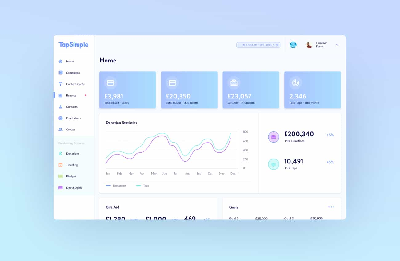 The home screen of the TapSimple dashboard