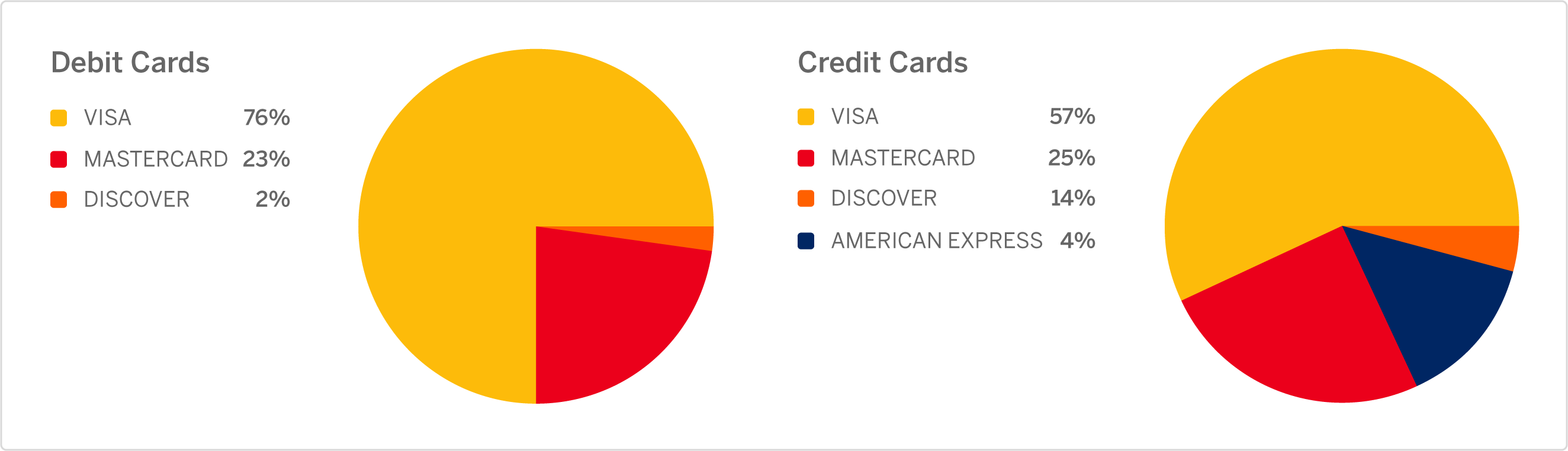 Paid by credit card adobe captivate 4