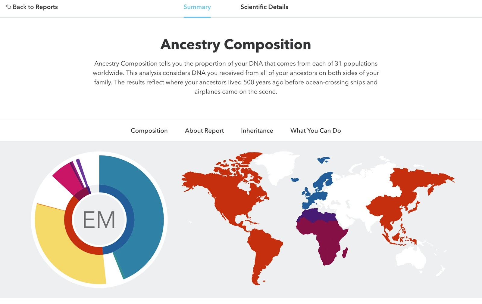 23andMe vs  MyHeritage: A simple comparison for the DNA newbie