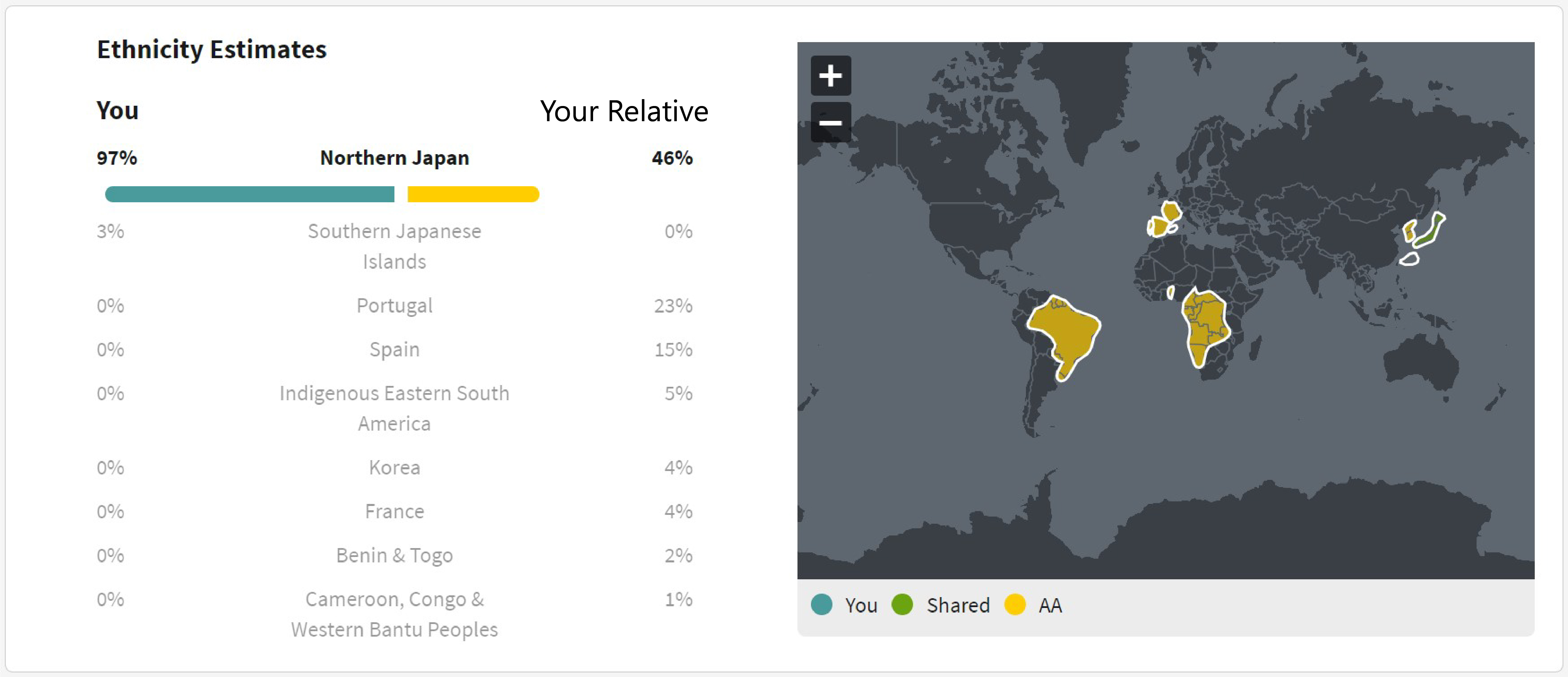 Compare your ethnicity estimate to one of your matches to see where you are the same and where you are different.