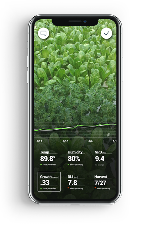 iUNU | Precision Agriculture For Indoor Growing