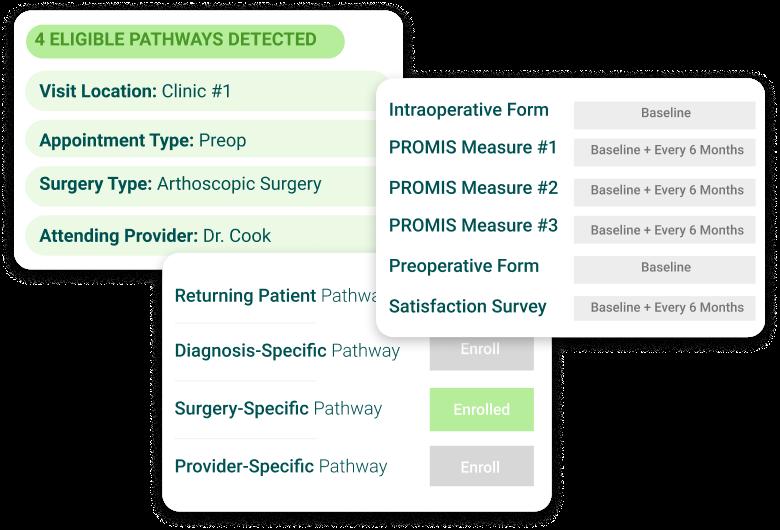 PatientIQ Care Pathways mockup