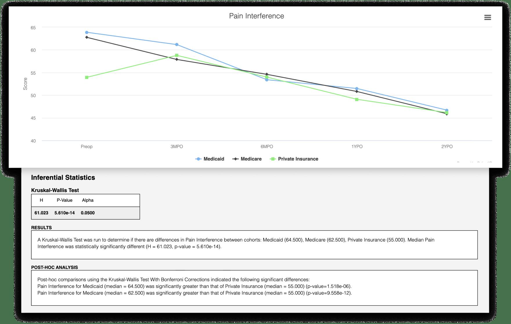 Mockup of Analytics Autopilot (Report Datatables) on Laptop