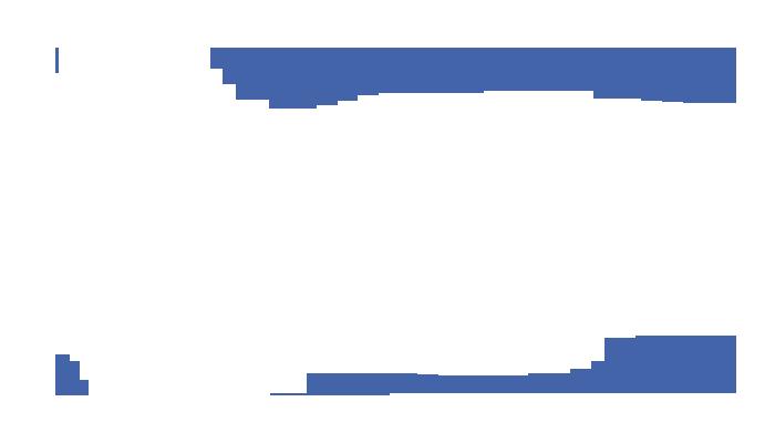 Enterprise Ethereum Alliance