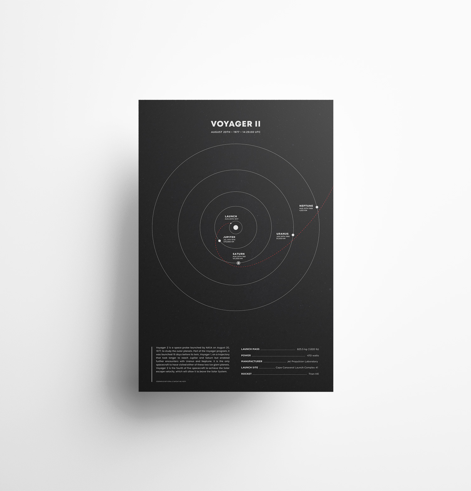 Voyager 2 Minimalist Space Poster
