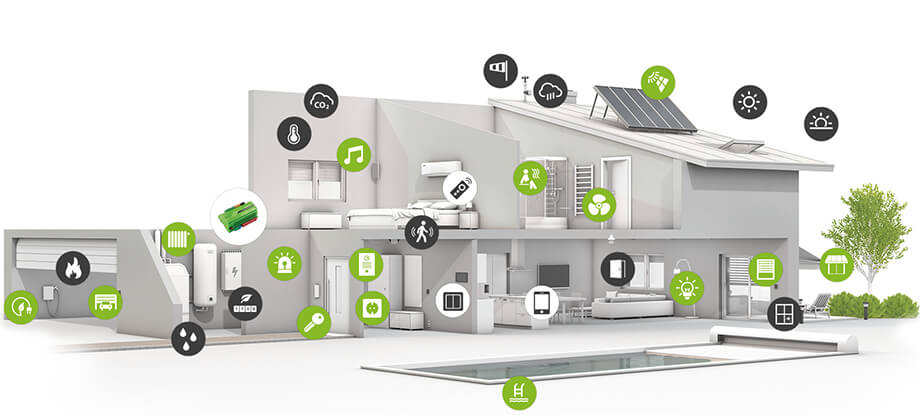 Smart Home Beispiel