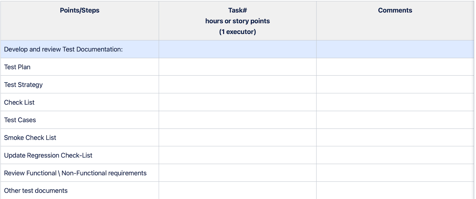 Test Documentation Estimation. Part 1 out of 3 of our QA Estimation Table