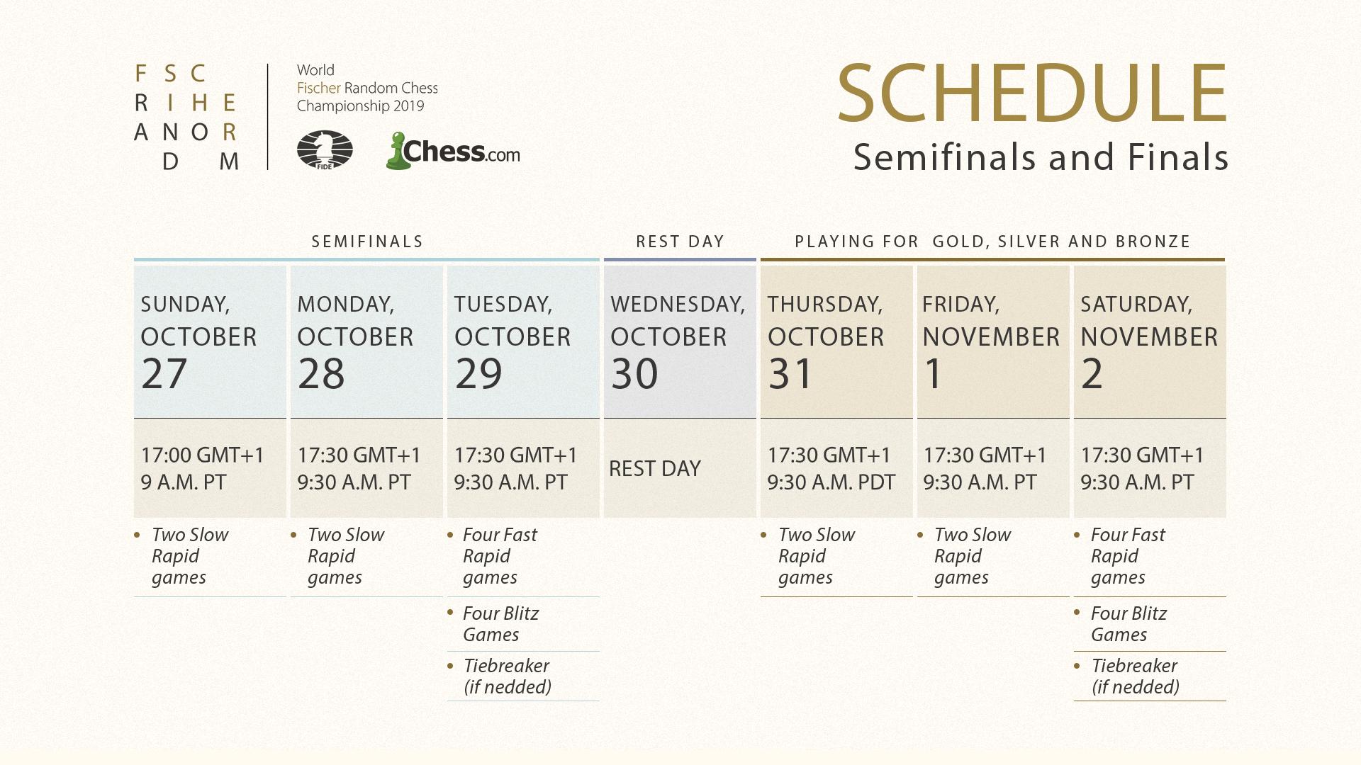 Fischer Random World Championship Schedule