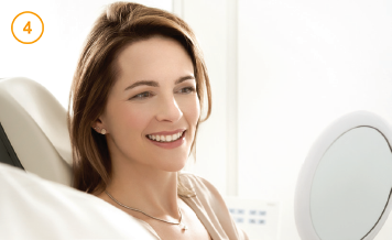 Cerec Dental Method