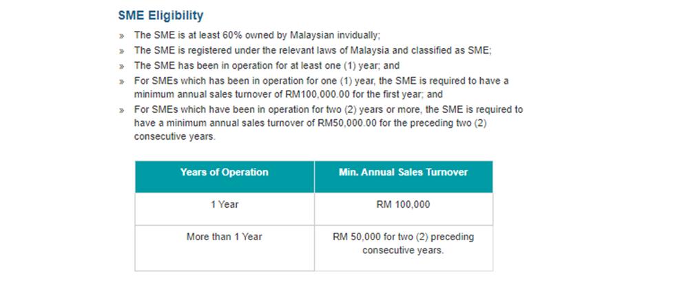 SME Digital Grant Requirements 01