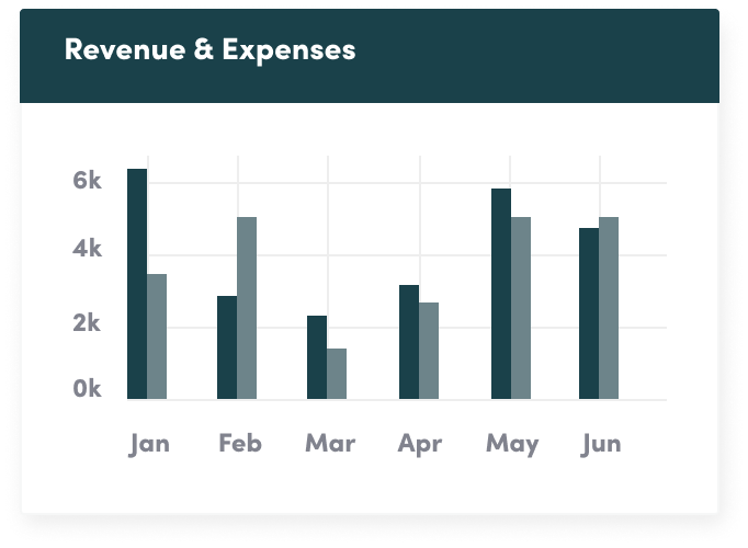 Microsoft Dynamics 365 for Finance and Operations expenses and revenue image
