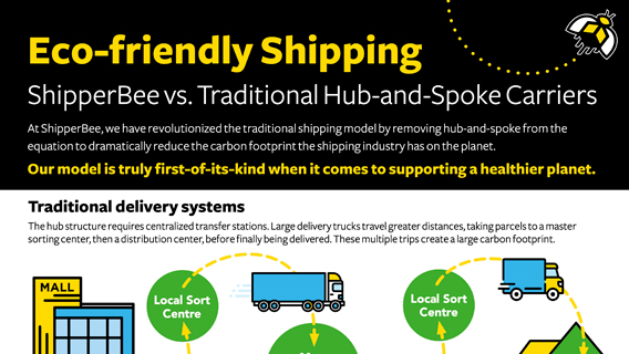 Eco-friendly Shipping: ShipperBee vs. Traditional Hub-and-Spoke Carriers