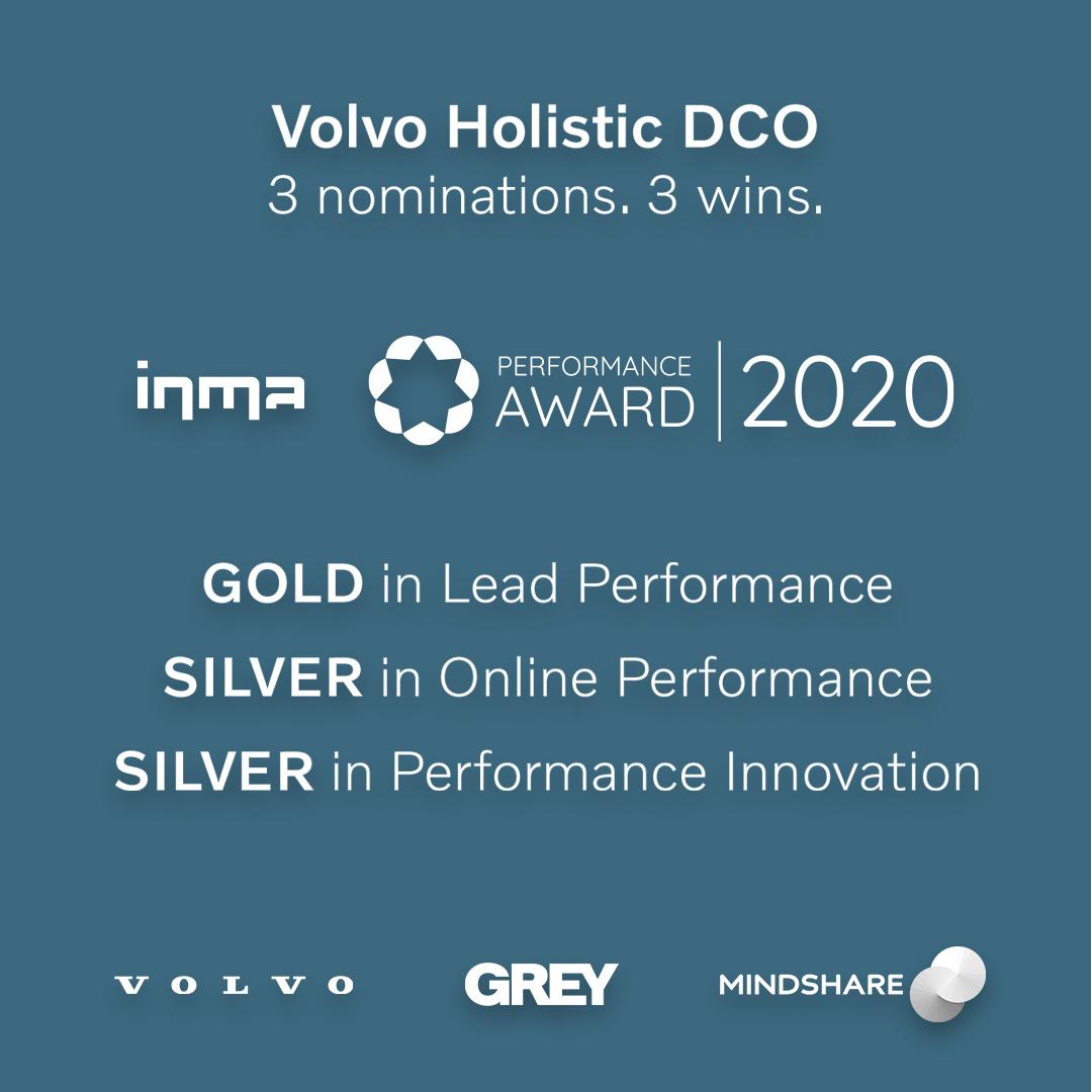 Dynamic Creative Optimization Award Winners