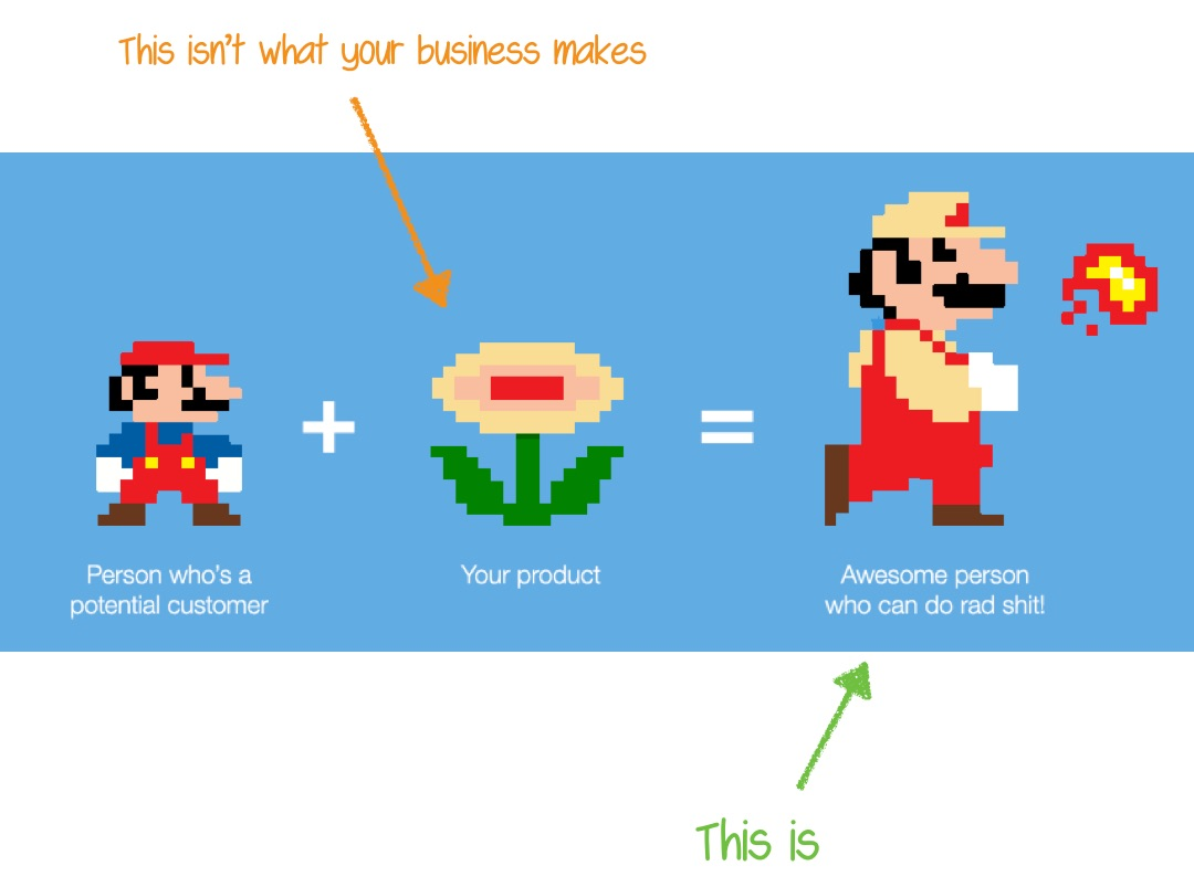 This is an illustration of super mario becoming big mario. It is an illustration of the power of user onboarding to make customers the best version of themselves.