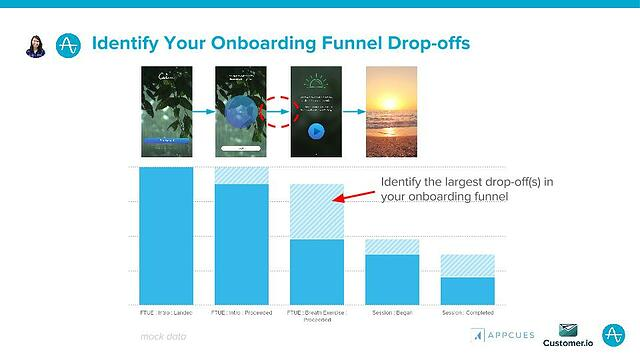 Identify_Your_Onboarding_Funnel_Drop-offs.jpg