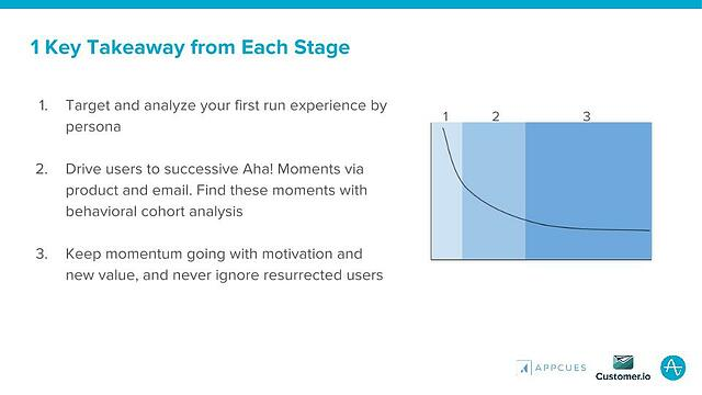1 Key Takeaway from Each Stage of User Retention