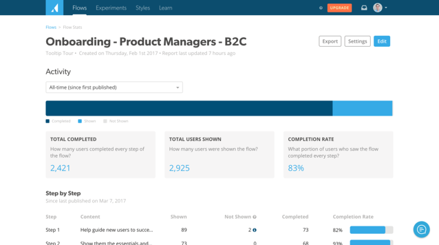 analytics page for product hunt launch.png