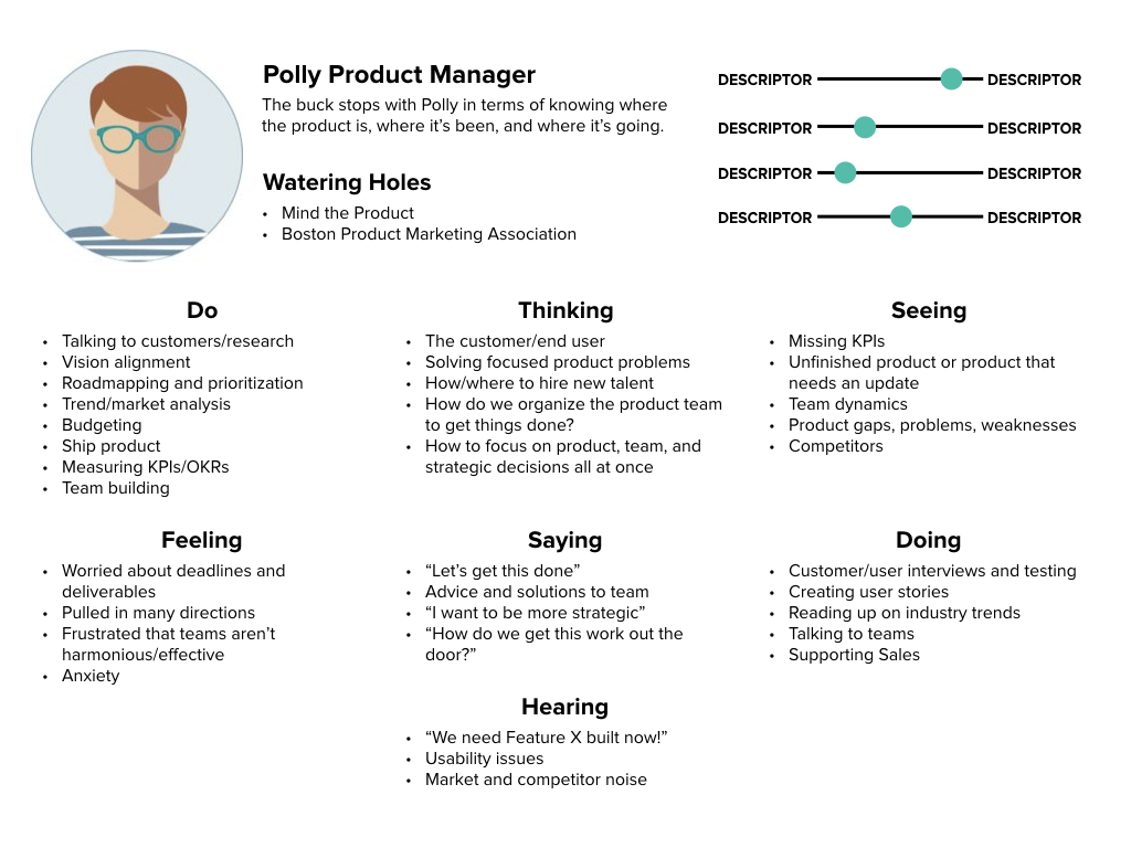 This is an example of a product manager persona to be used in creating a UX map