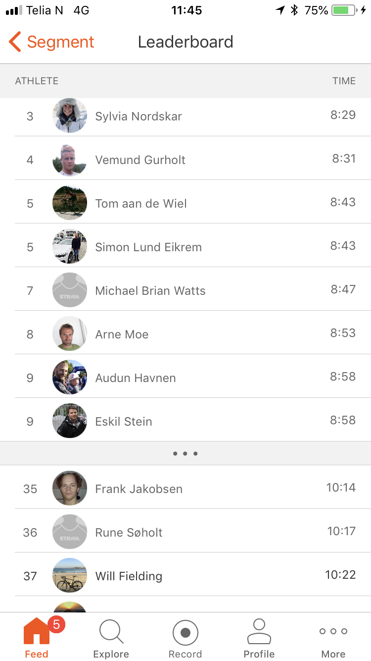 this is an example of strava's gamification. users compete against each other and the leaderboard motivates them further