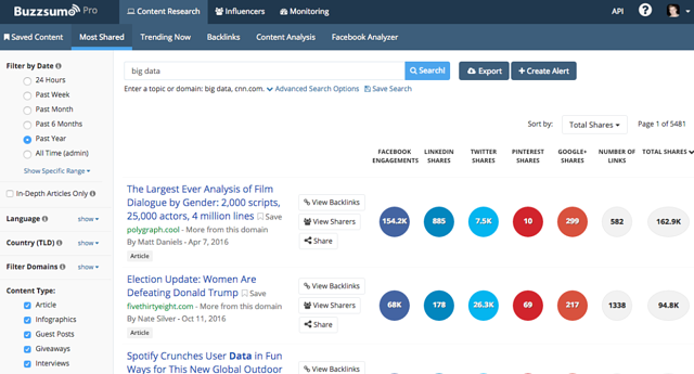 BuzzSumo content research