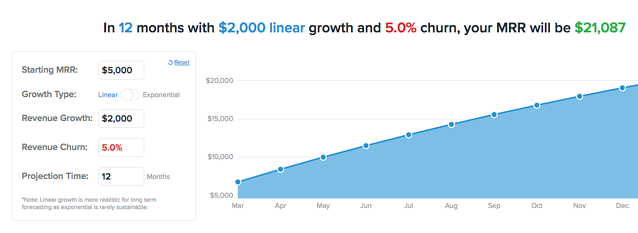 Baremetrics projected growth