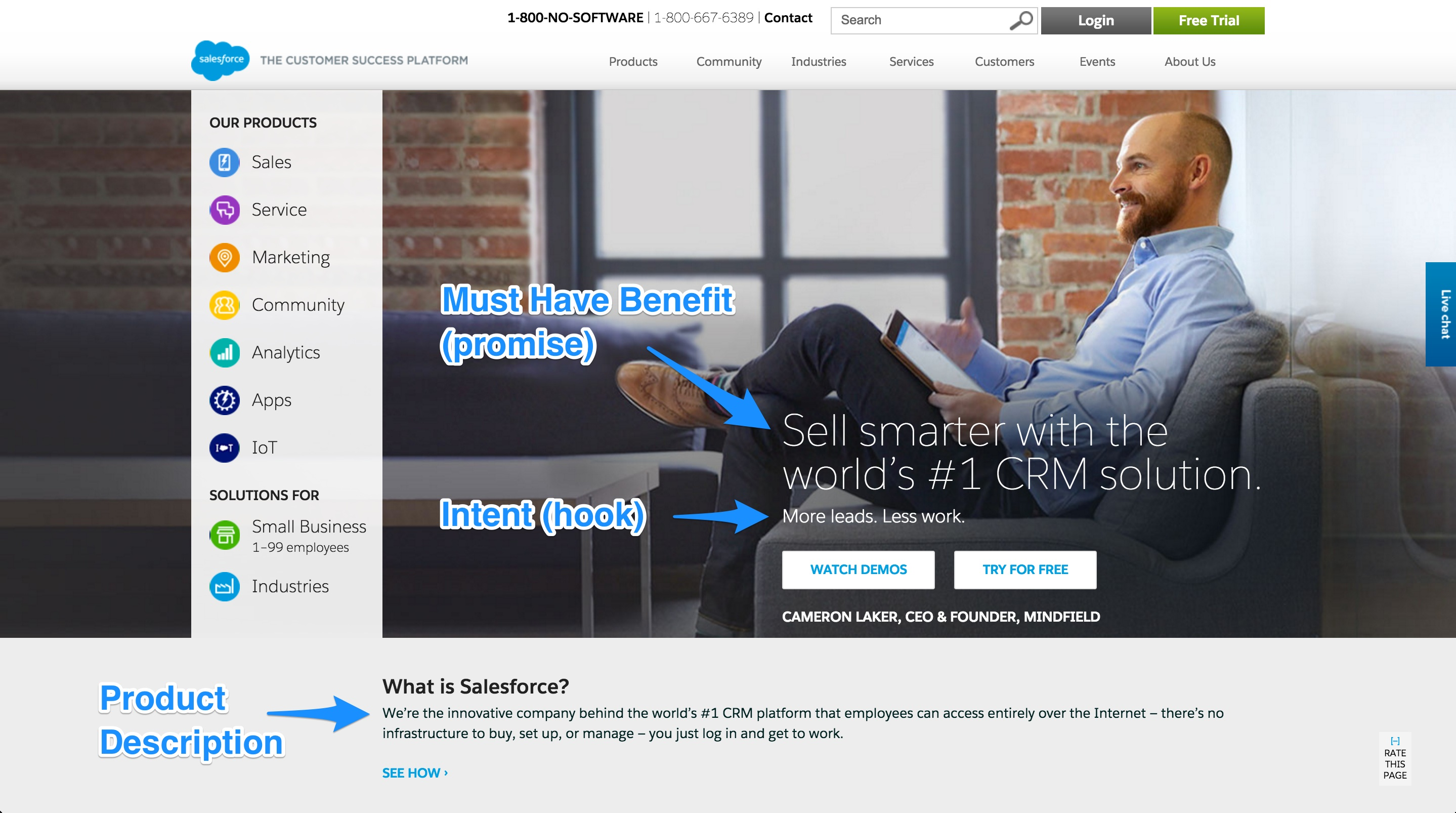How user insight aligns with Salesforce's homepage