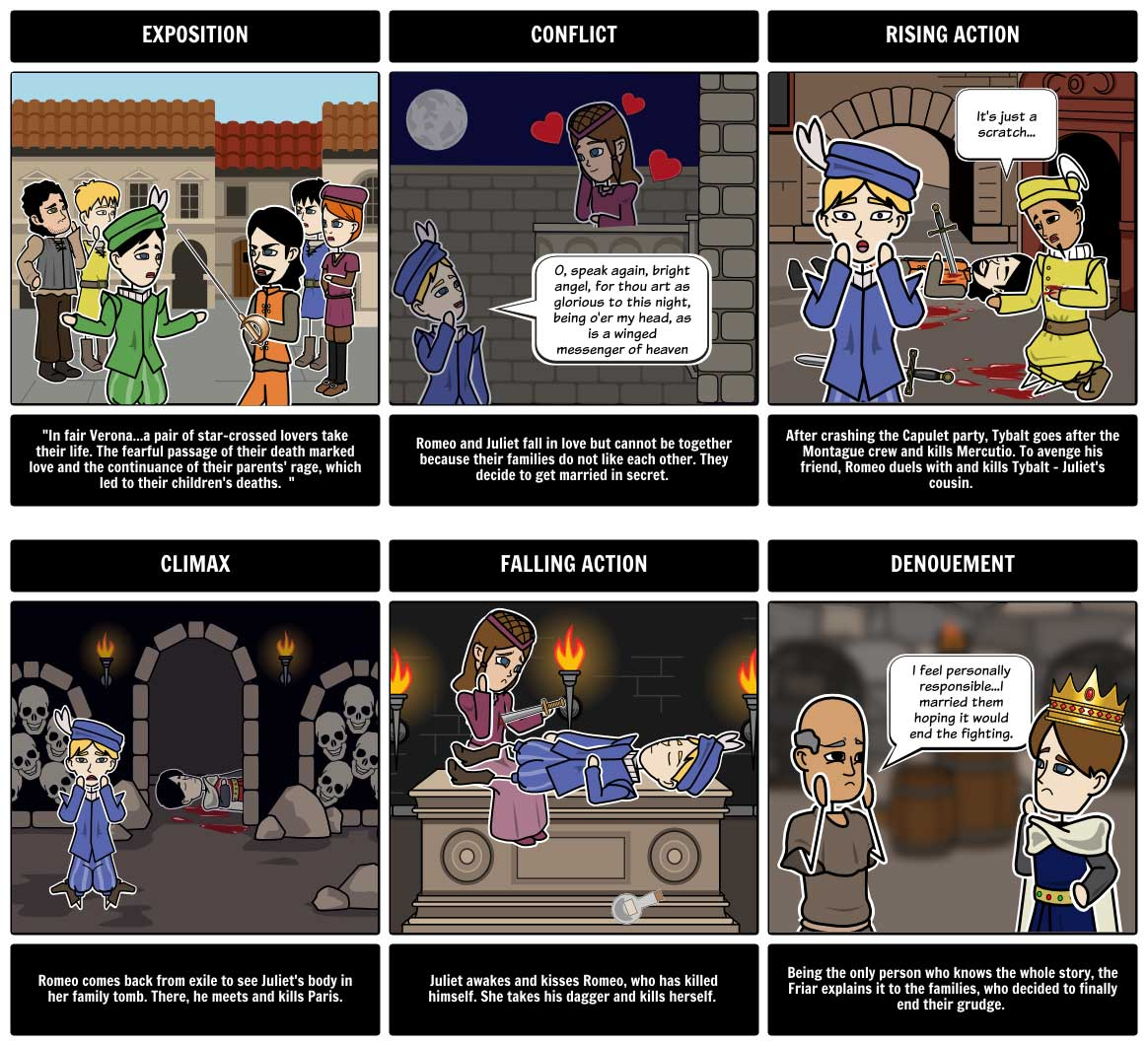 An example of a storyboard that you can quickly create with Storyboard That.