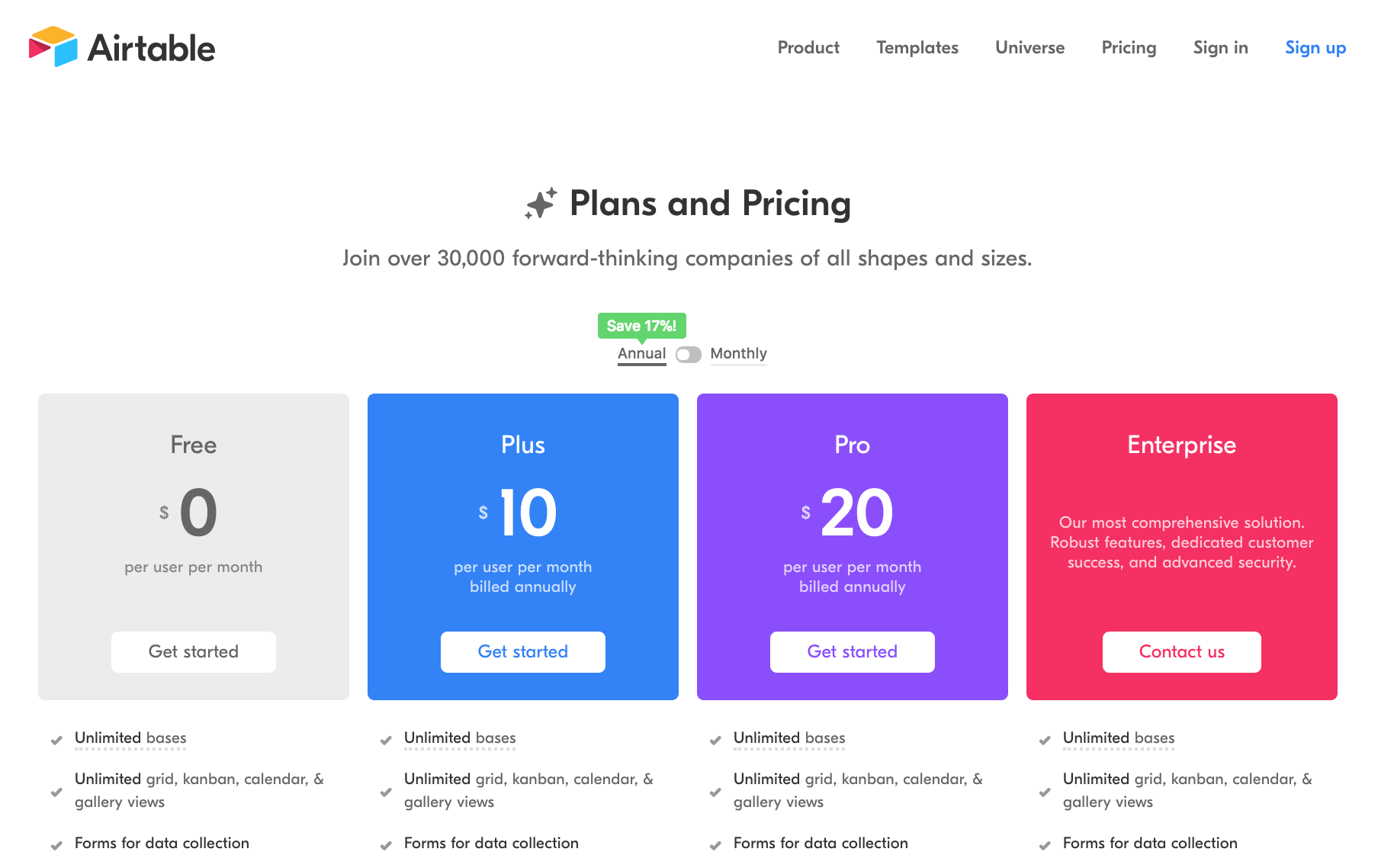 A screenshot of Airtable's pricing page (Feb 2018) shows a potential point of friction along the user journey. UX journey map.