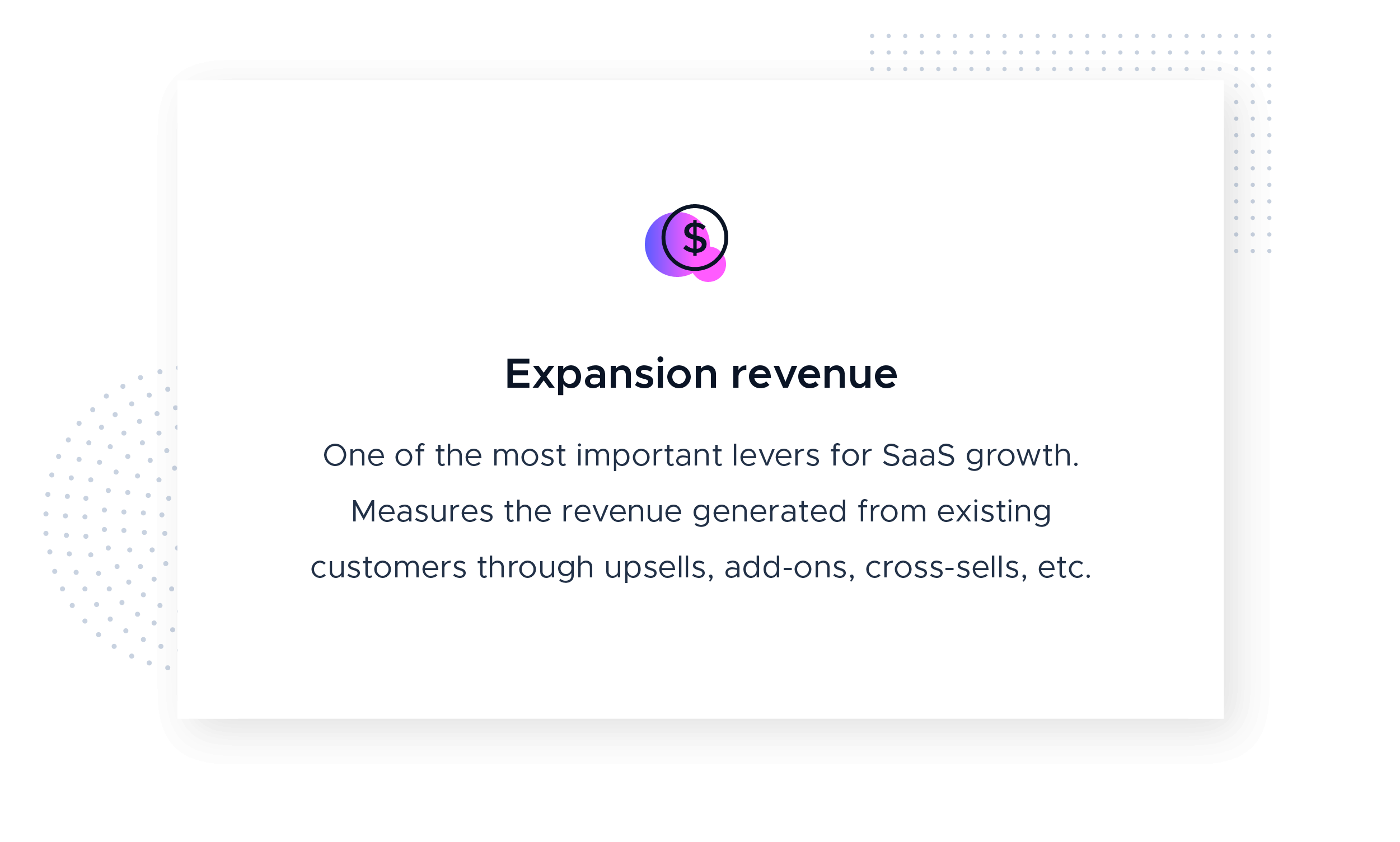 Expansion revenue definition with icon from the Product-Led Growth Collective. This image defines expansion revenue as one of the most important levers for SaaS growth. Measures the revenue generated from existing customers through upsells, add-ons, cross-sells, etc.