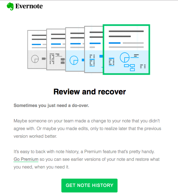 this is an email from evernote encouraging free users to upgrade and convert to a premium plan by highlighting a premium note history feature for existing userso
