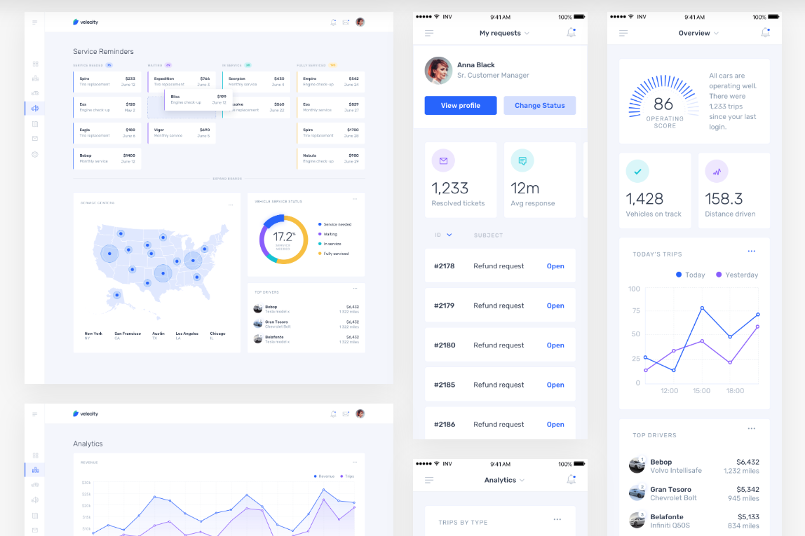 velocity dashboard ui kit and design system made by invision for sketch studio and photoshop—complete library of dashboard design elements
