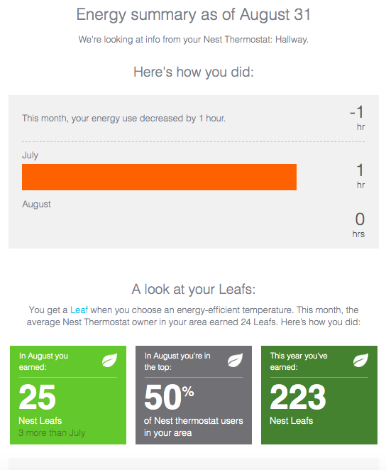 nest home energy stats retention engagement email