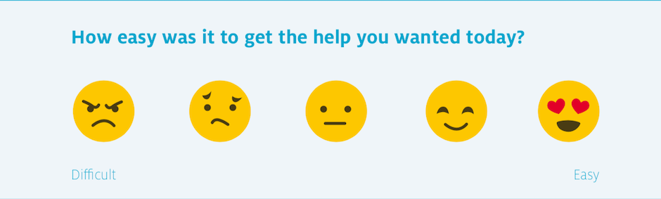 customer effort score example with emoji scale