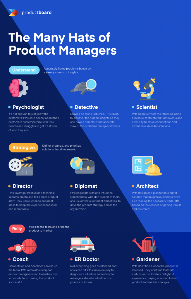 the many hats of product managers infographic