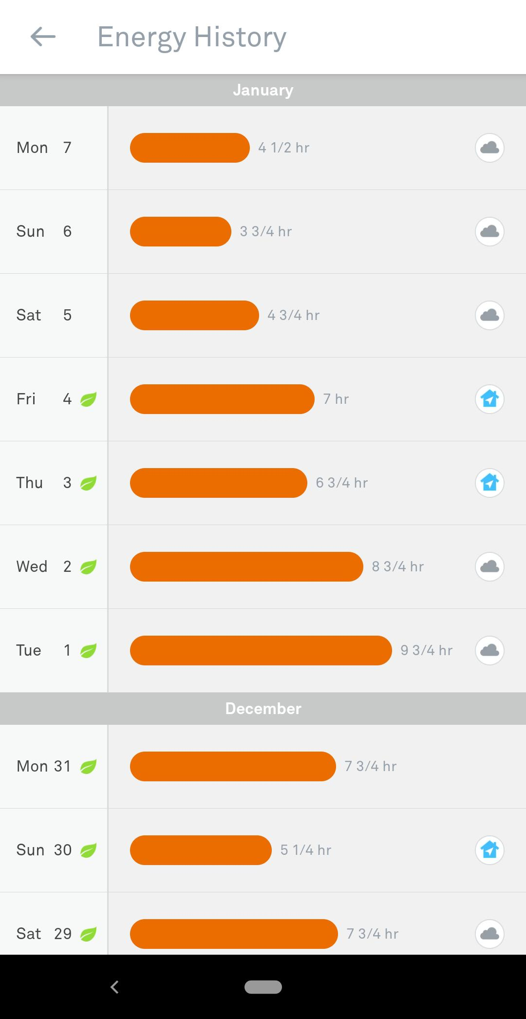 nest mobile app temperature energy history