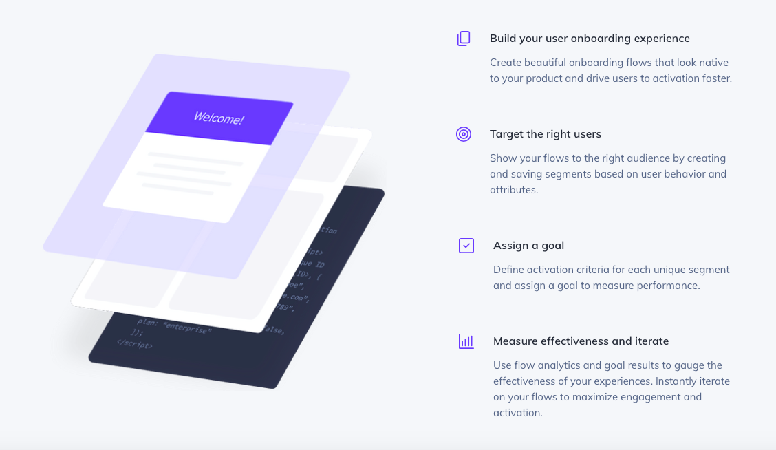 appcues for user onboarding. build on top of your product with a user experience layer. how it works.