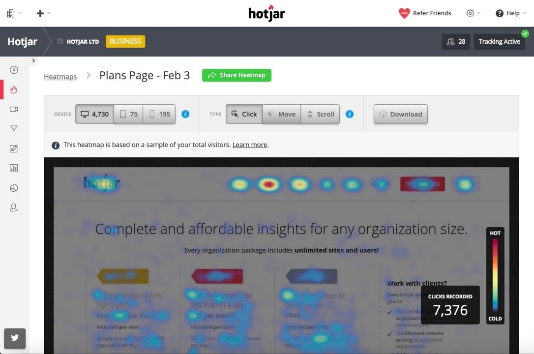 hotjar heapmap clicks on page