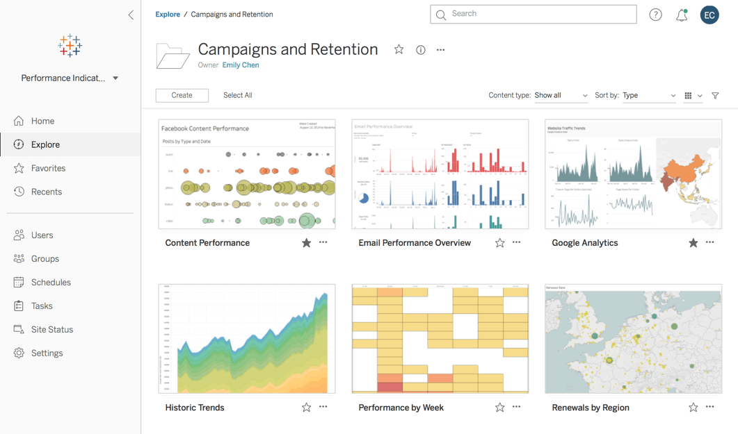 tableau data visualization software tool