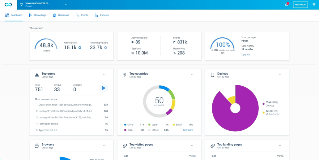 smartlook user behavior analytics dashboard