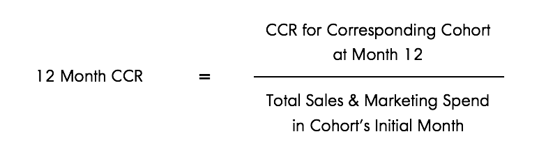 12 month ccr formula how to calculate cumulative cohort revenue