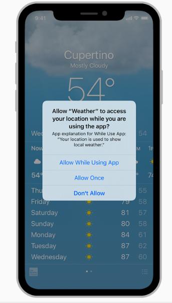standard ios notification location access